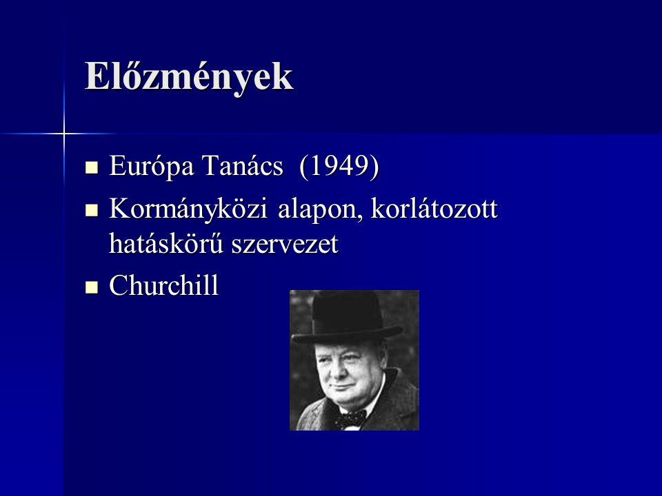 Előzmények Európa Tanács (1949)
