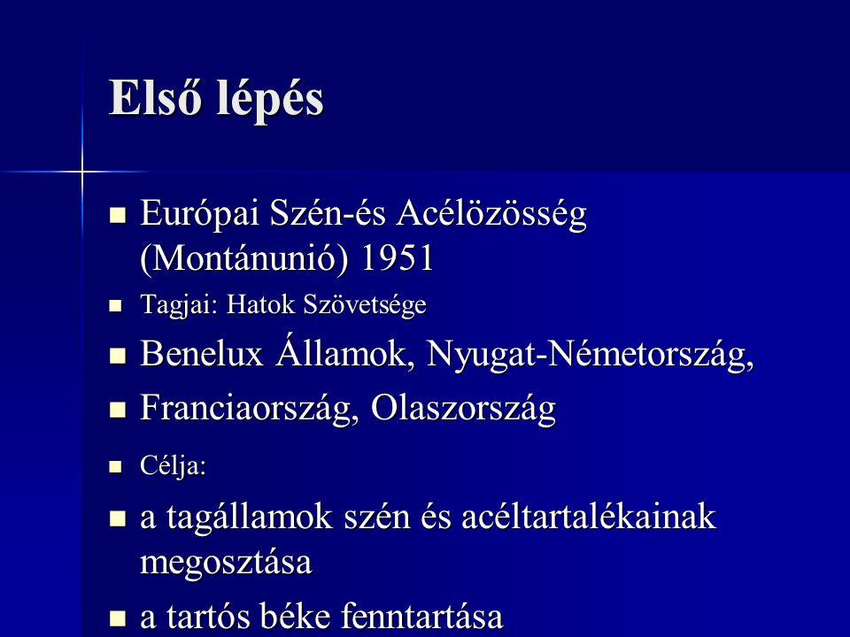 Első lépés Európai Szén-és Acélözösség (Montánunió) 1951