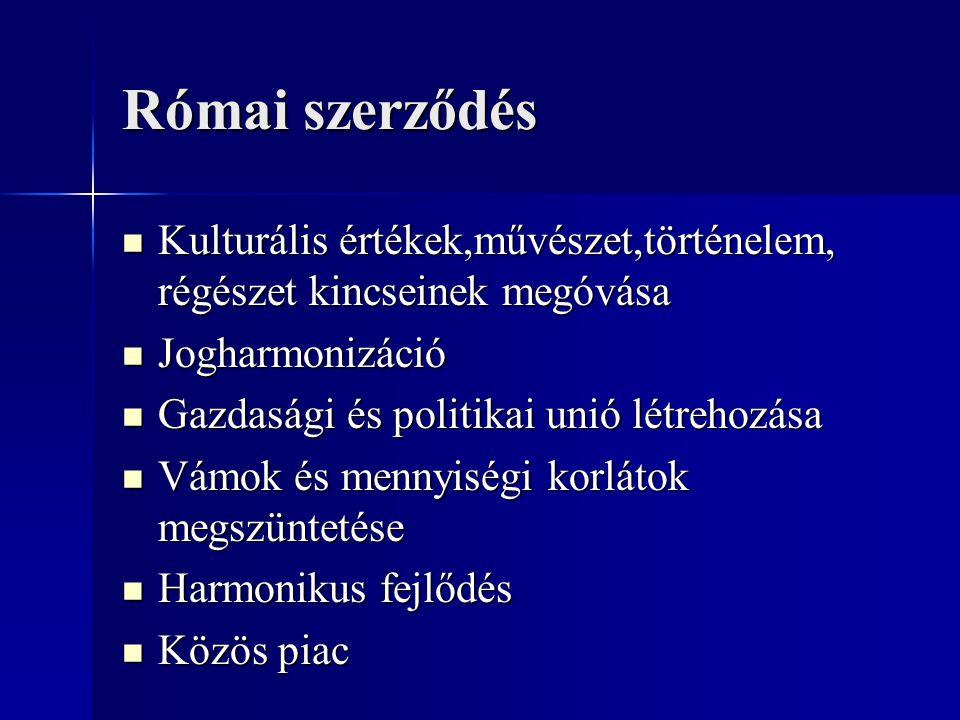 Római szerződés Kulturális értékek,művészet,történelem, régészet kincseinek megóvása. Jogharmonizáció.