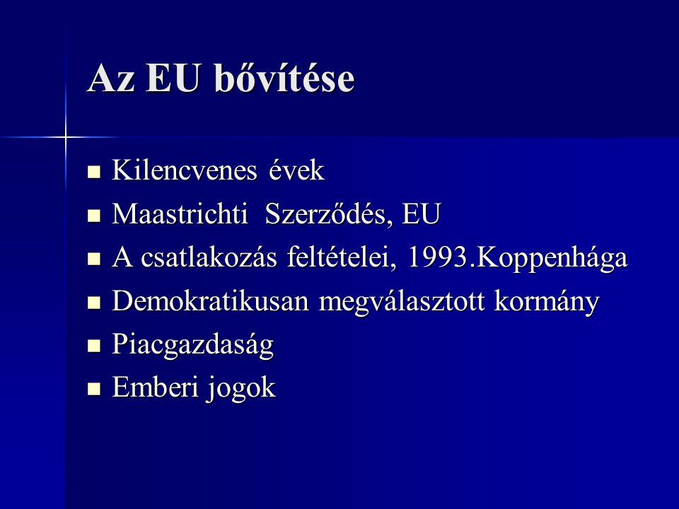 Az EU bővítése Kilencvenes évek Maastrichti Szerződés, EU