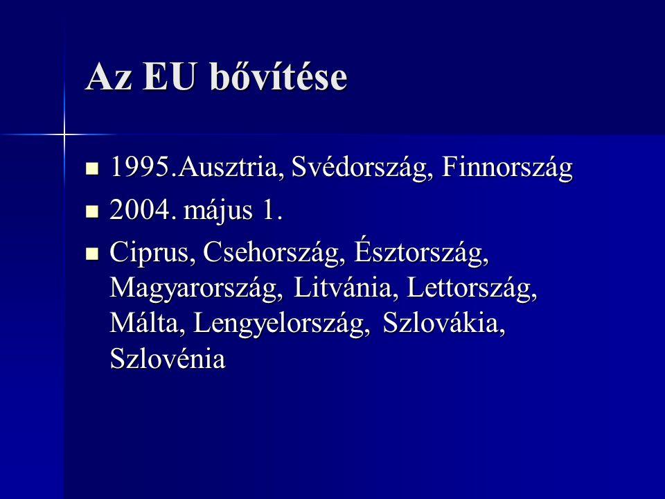 Az EU bővítése 1995.Ausztria, Svédország, Finnország 2004. május 1.