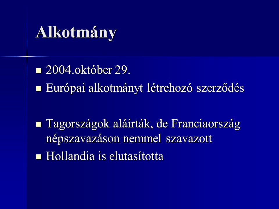 Alkotmány 2004.október 29. Európai alkotmányt létrehozó szerződés