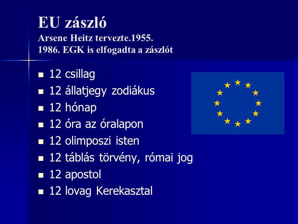 EU zászló Arsene Heitz tervezte.1955. 1986. EGK is elfogadta a zászlót