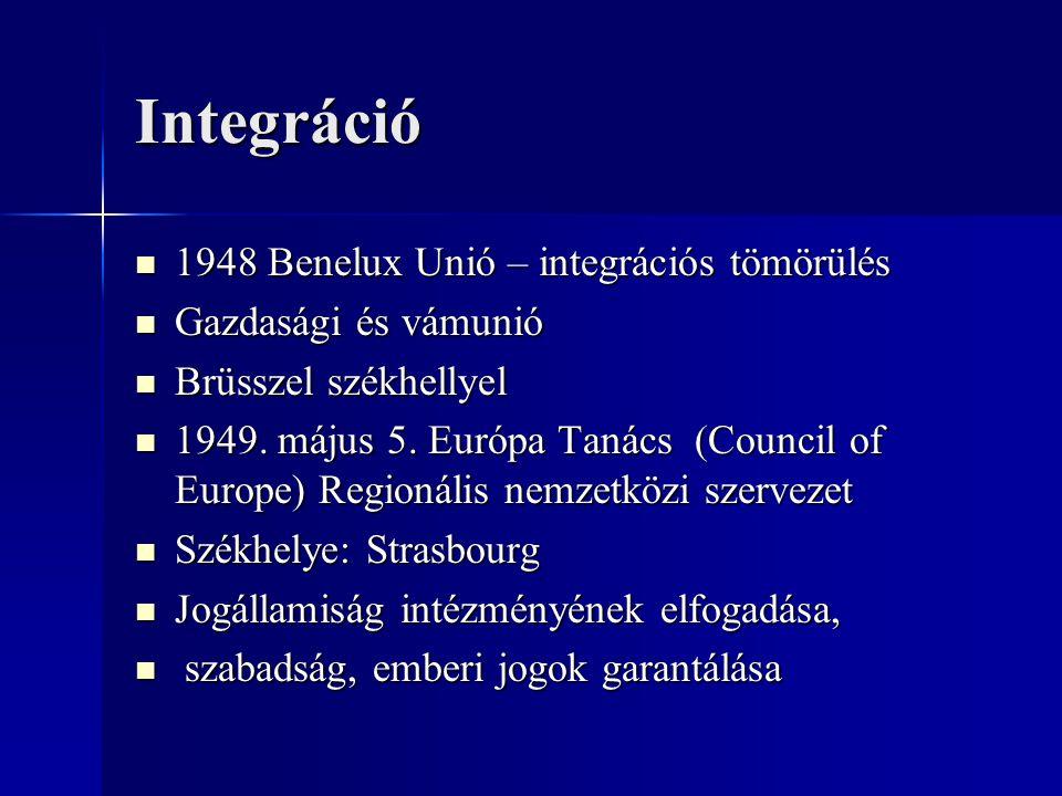 Integráció 1948 Benelux Unió – integrációs tömörülés
