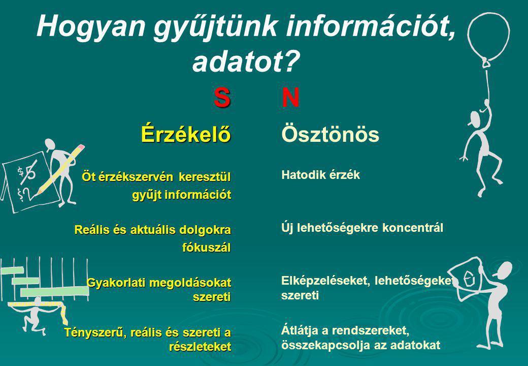 Hogyan gyűjtünk információt, adatot