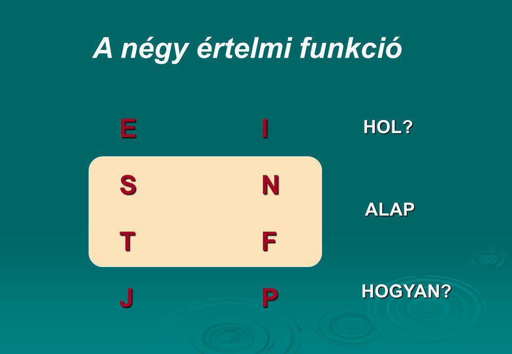 A négy értelmi funkció E I S N T F J P HOL ALAP HOGYAN