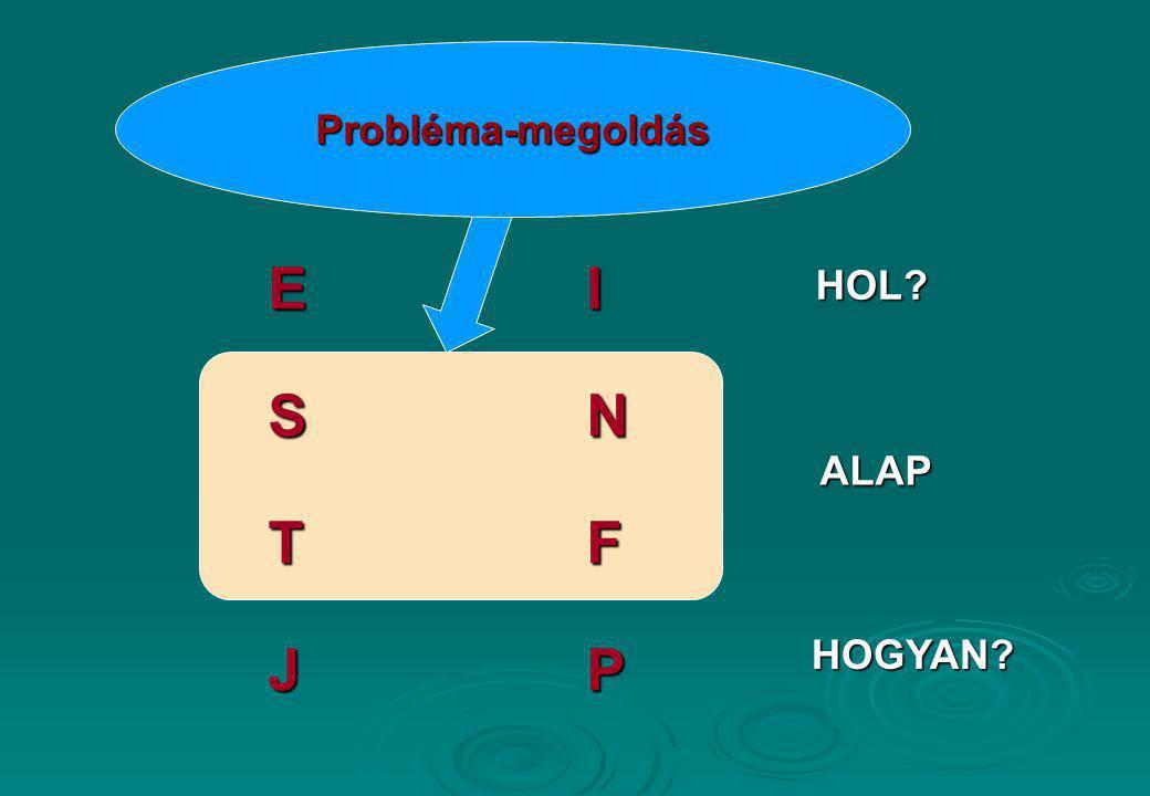 Probléma-megoldás E I S N T F J P HOL ALAP HOGYAN