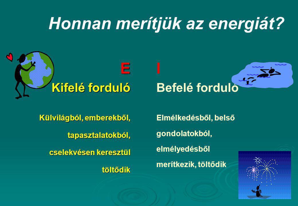 Honnan merítjük az energiát