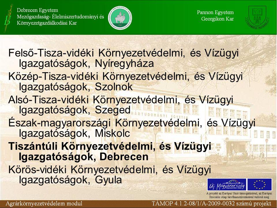 Felső-Tisza-vidéki Környezetvédelmi, és Vízügyi Igazgatóságok, Nyíregyháza
