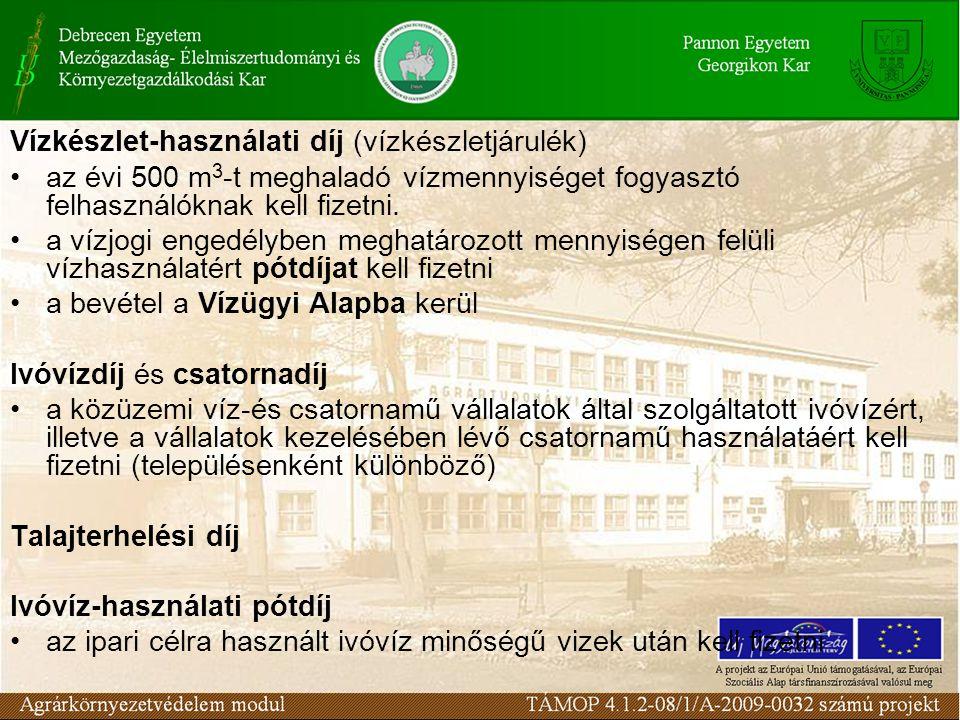 Vízkészlet-használati díj (vízkészletjárulék)