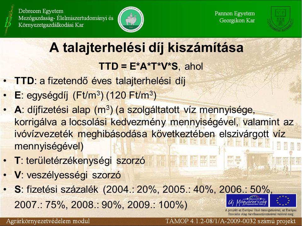 A talajterhelési díj kiszámítása