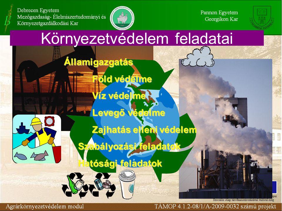 Környezetvédelem feladatai