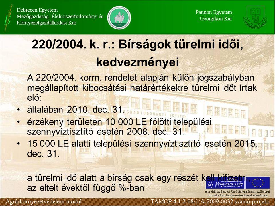 220/2004. k. r.: Bírságok türelmi idői, kedvezményei