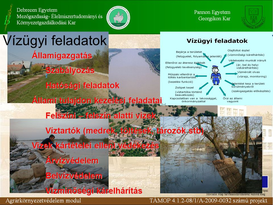 Vízügyi feladatok Államigazgatás Szabályozás Hatósági feladatok