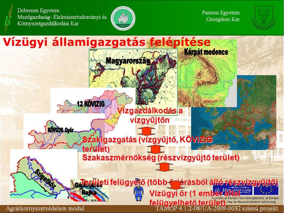 Vízügyi államigazgatás felépítése