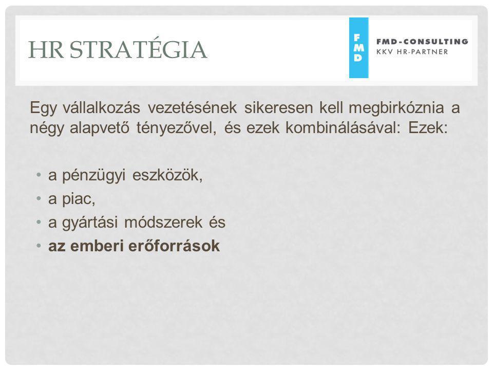 HR STRATÉGIA Egy vállalkozás vezetésének sikeresen kell megbirkóznia a négy alapvető tényezővel, és ezek kombinálásával: Ezek: