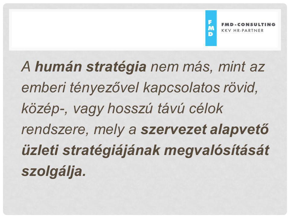A humán stratégia nem más, mint az