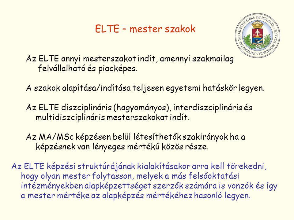 ELTE – mester szakok Az ELTE annyi mesterszakot indít, amennyi szakmailag. felvállalható és piacképes.