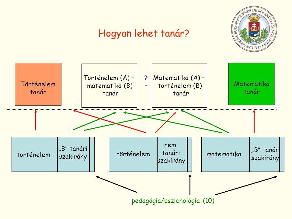 Hogyan lehet tanár Történelem tanár Matematika tanár Történelem (A) –