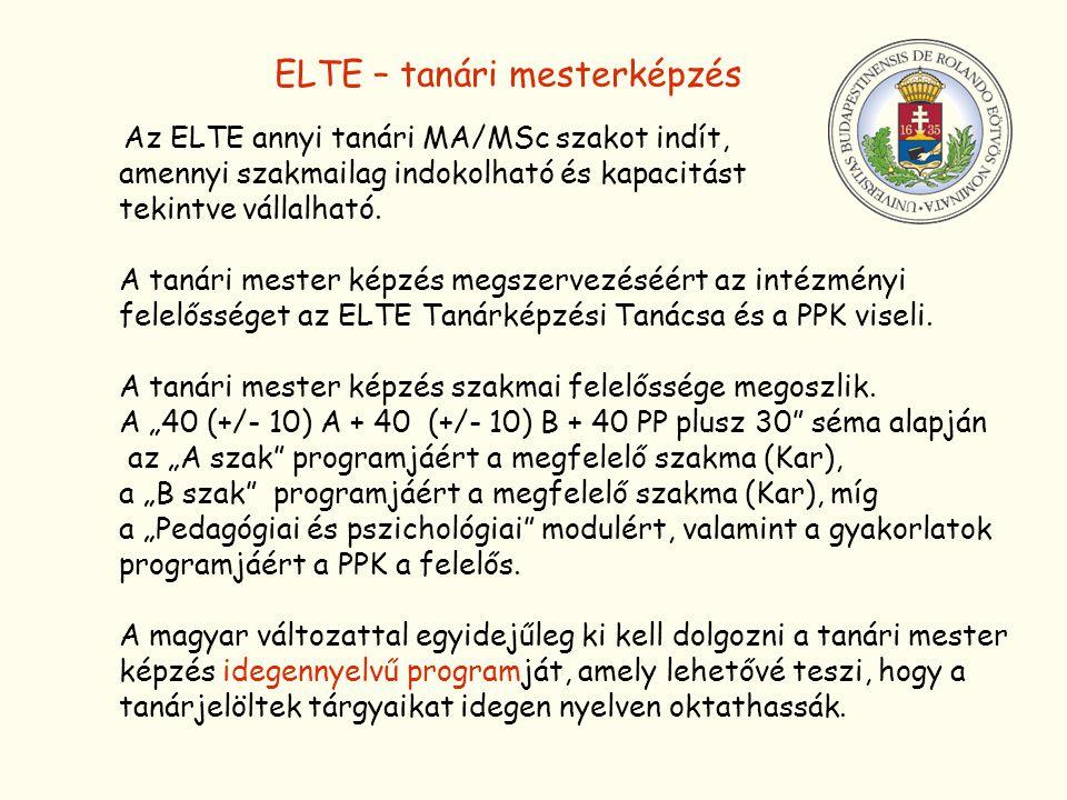 ELTE – tanári mesterképzés