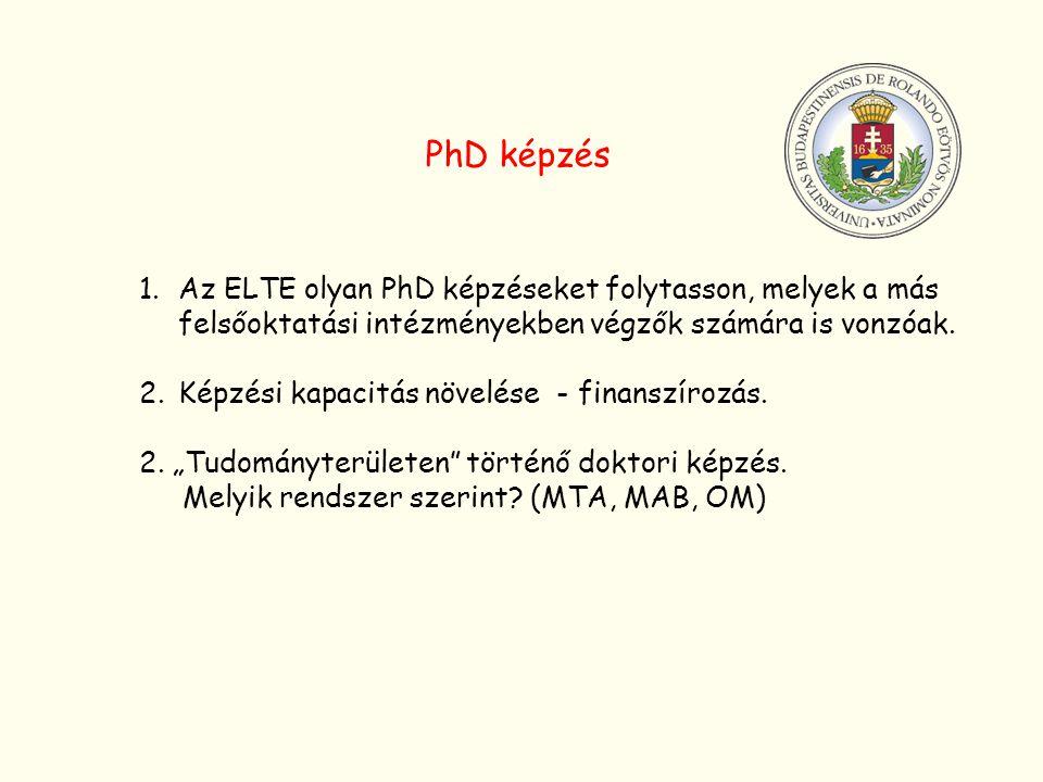 PhD képzés Az ELTE olyan PhD képzéseket folytasson, melyek a más