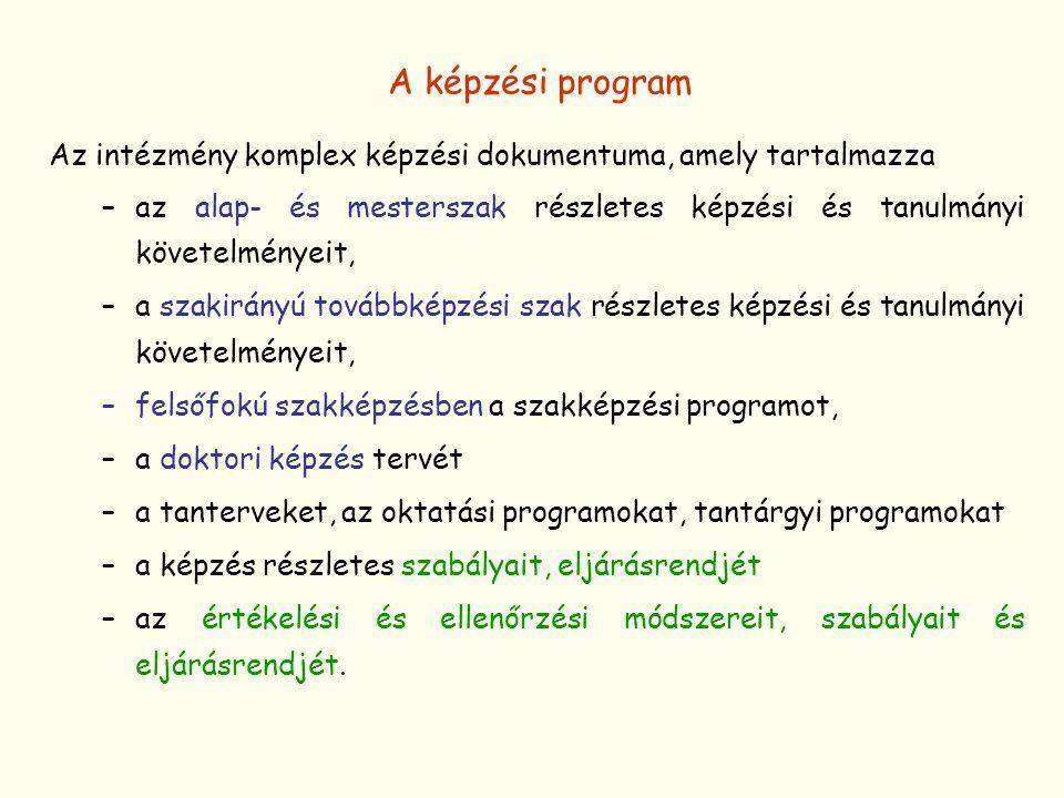A képzési program Az intézmény komplex képzési dokumentuma, amely tartalmazza.