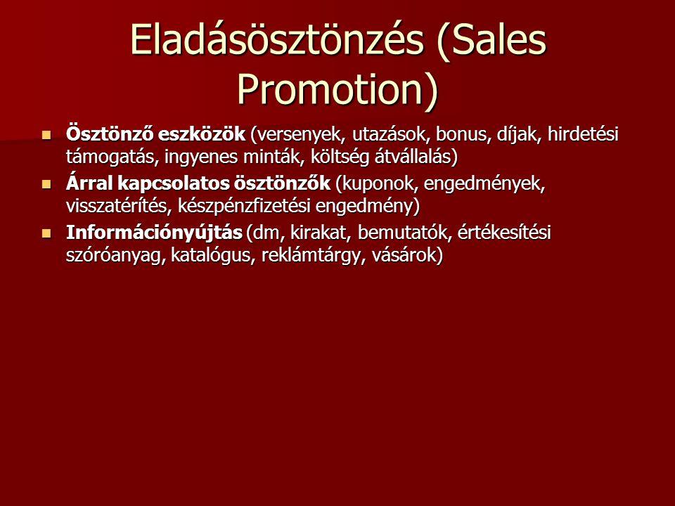 Eladásösztönzés (Sales Promotion)