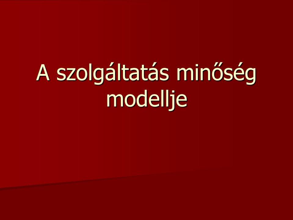 A szolgáltatás minőség modellje