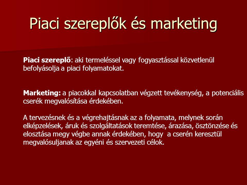 Piaci szereplők és marketing