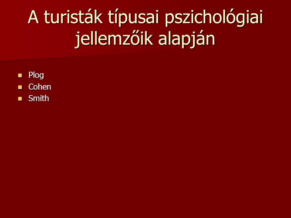 A turisták típusai pszichológiai jellemzőik alapján
