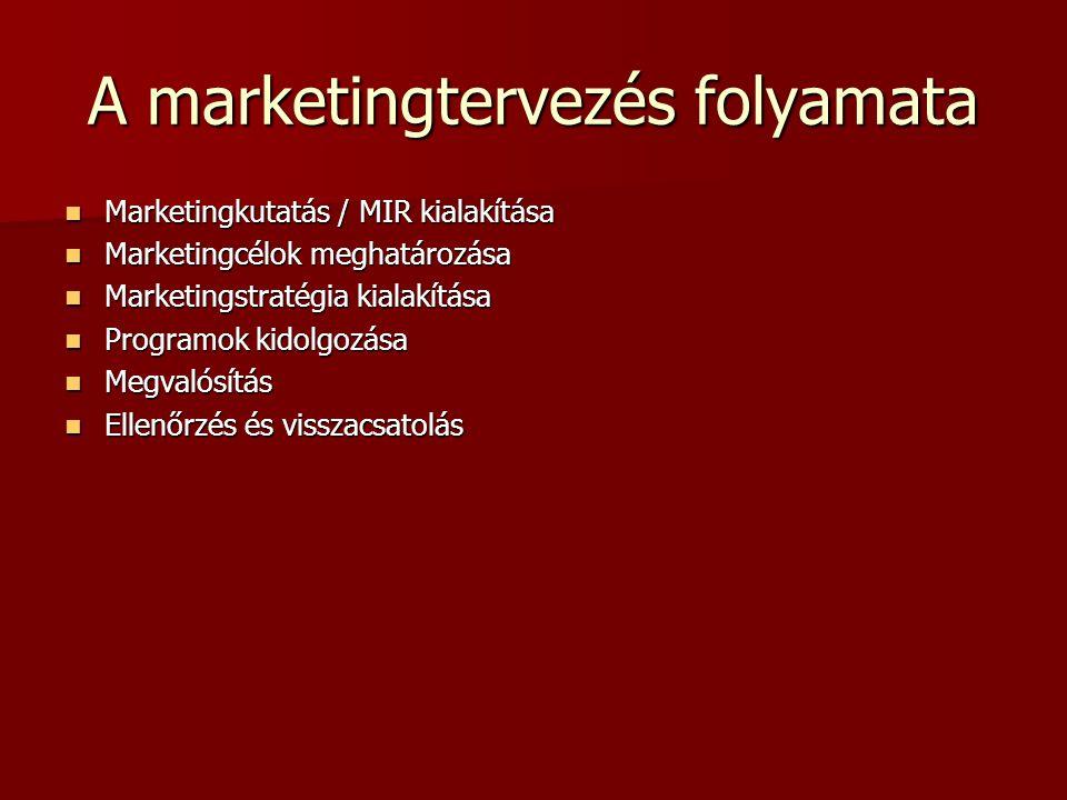 A marketingtervezés folyamata