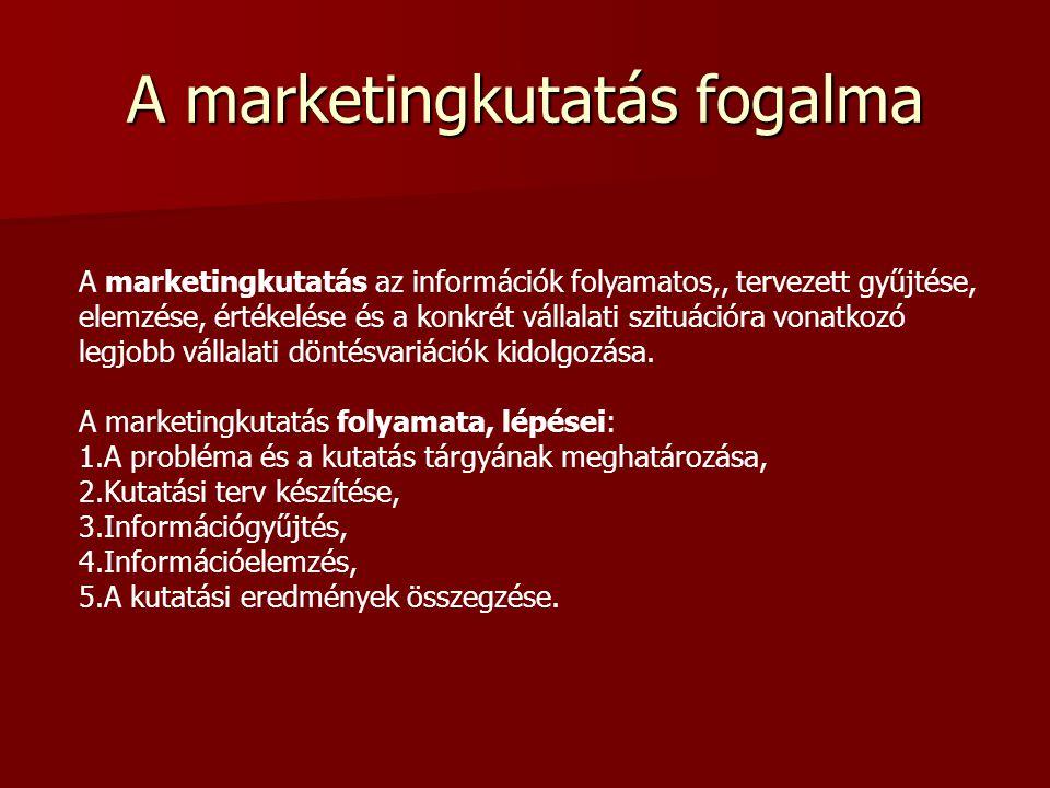 A marketingkutatás fogalma