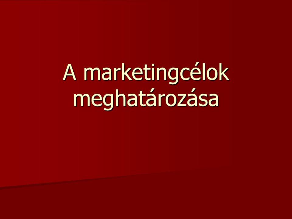A marketingcélok meghatározása