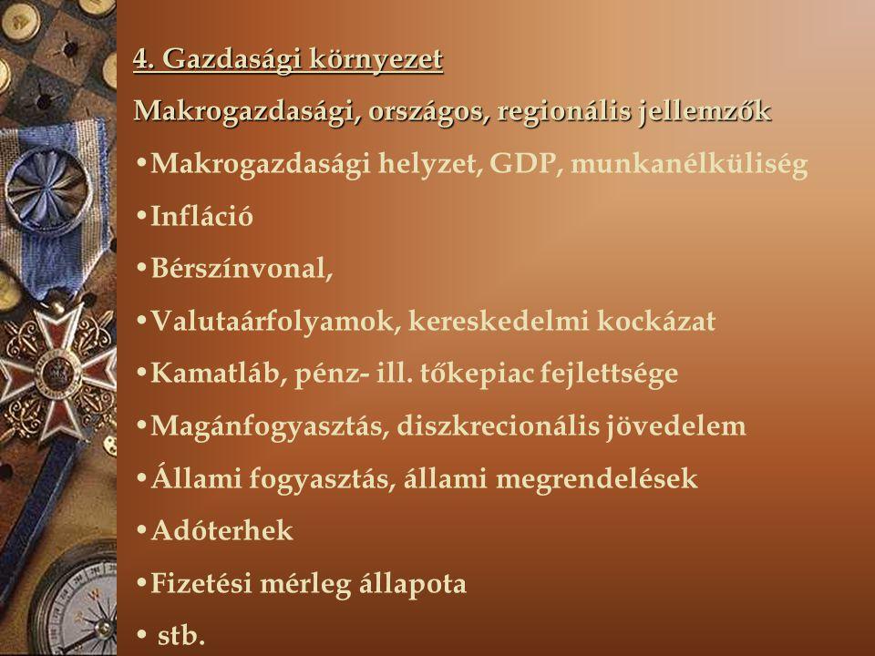 4. Gazdasági környezet Makrogazdasági, országos, regionális jellemzők. Makrogazdasági helyzet, GDP, munkanélküliség.