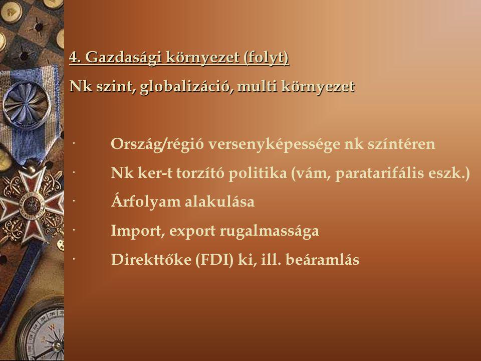 4. Gazdasági környezet (folyt)