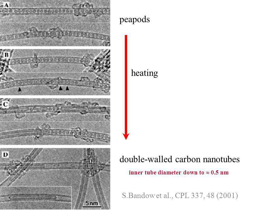 double-walled carbon nanotubes