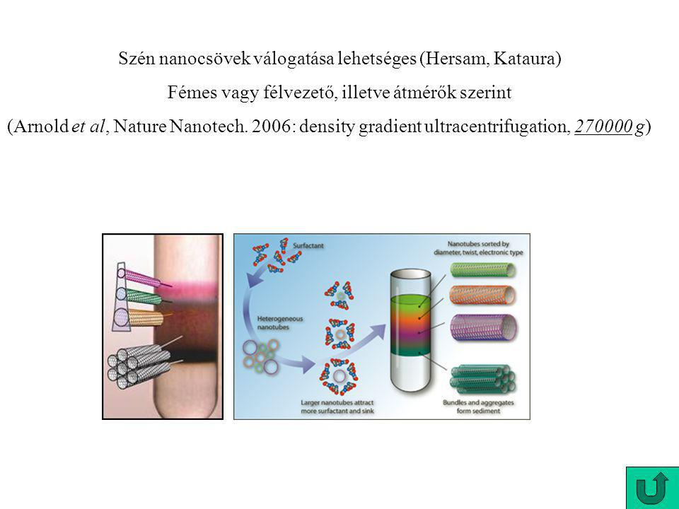 Szén nanocsövek válogatása lehetséges (Hersam, Kataura)