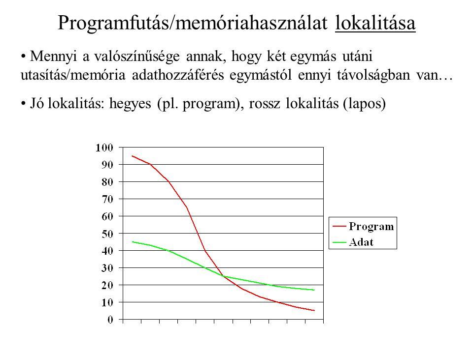 Programfutás/memóriahasználat lokalitása