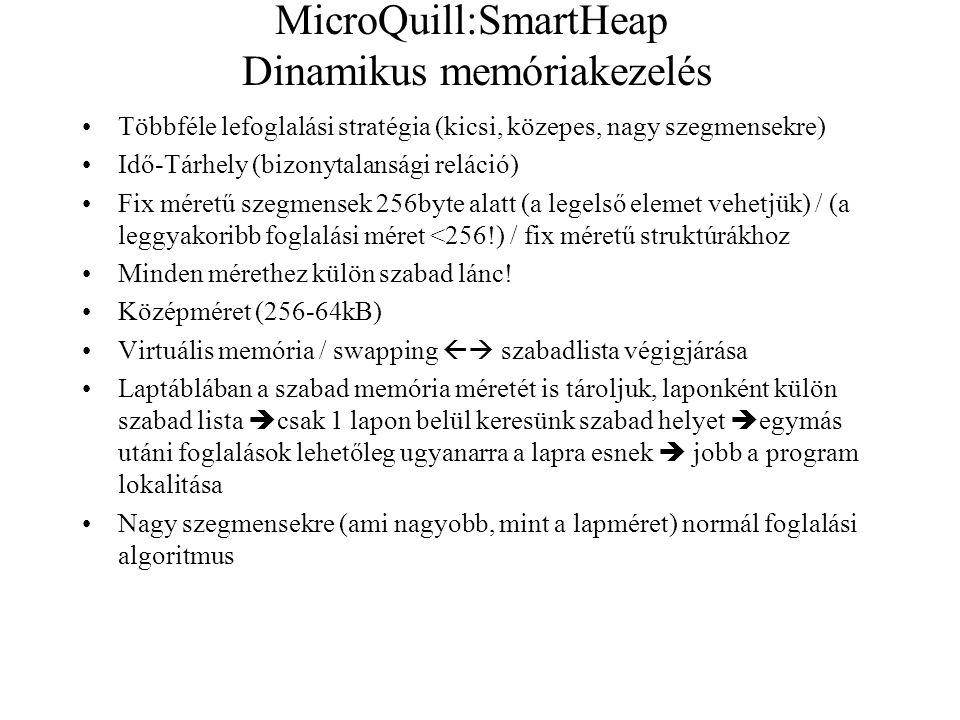 MicroQuill:SmartHeap Dinamikus memóriakezelés