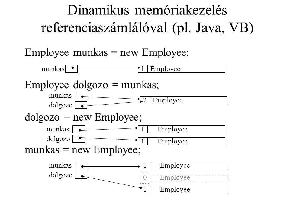 Dinamikus memóriakezelés referenciaszámlálóval (pl. Java, VB)