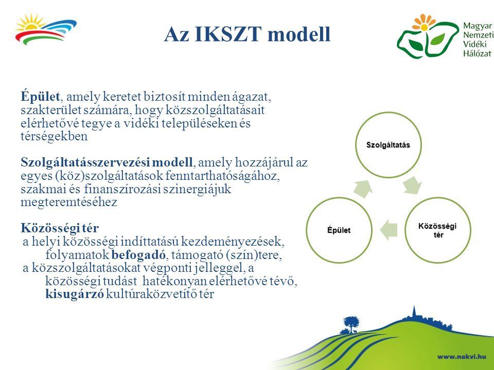 Az IKSZT modell