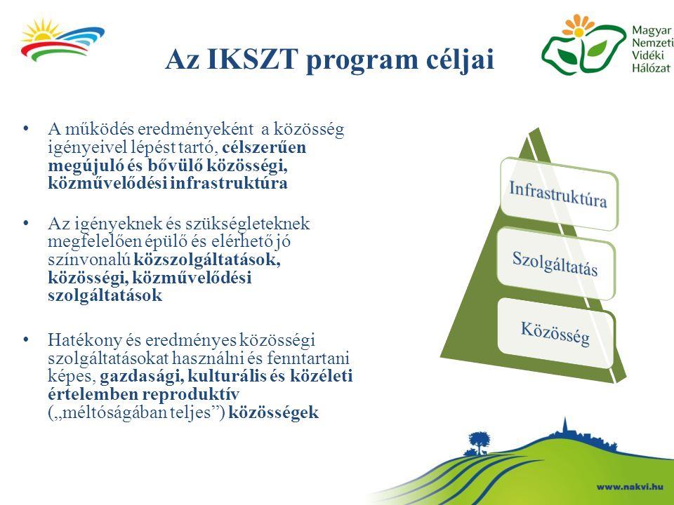 Az IKSZT program céljai