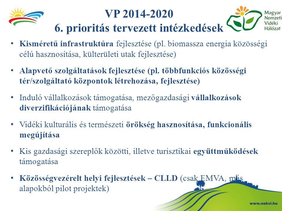 VP 2014-2020 6. prioritás tervezett intézkedések