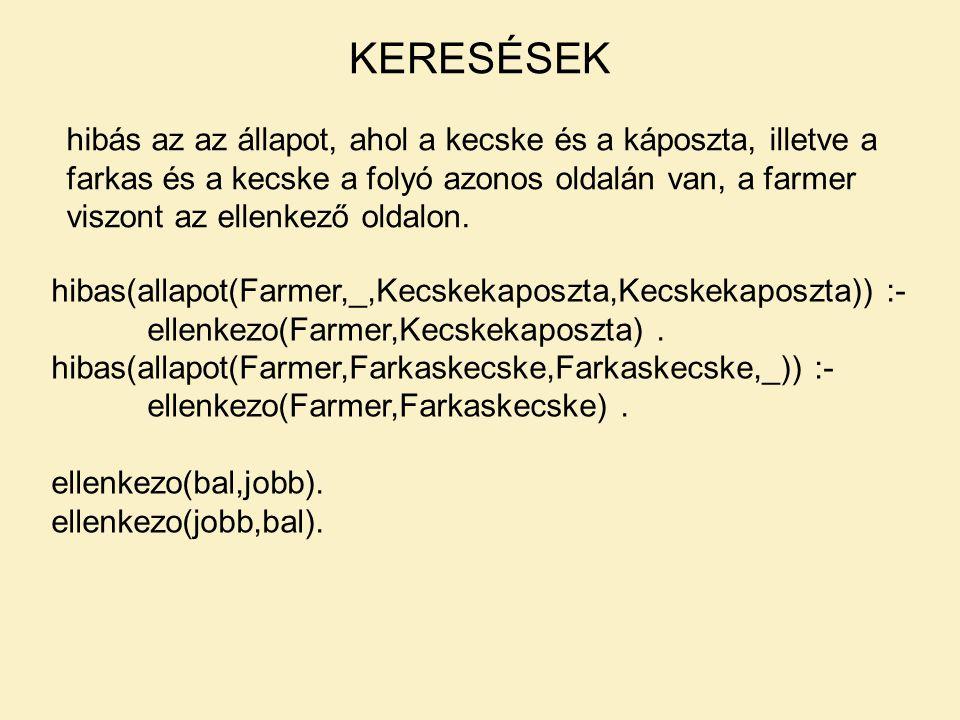 KERESÉSEK