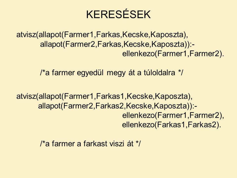 KERESÉSEK atvisz(allapot(Farmer1,Farkas,Kecske,Kaposzta),