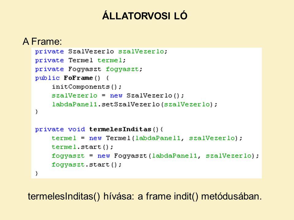 ÁLLATORVOSI LÓ A Frame: termelesInditas() hívása: a frame indit() metódusában.