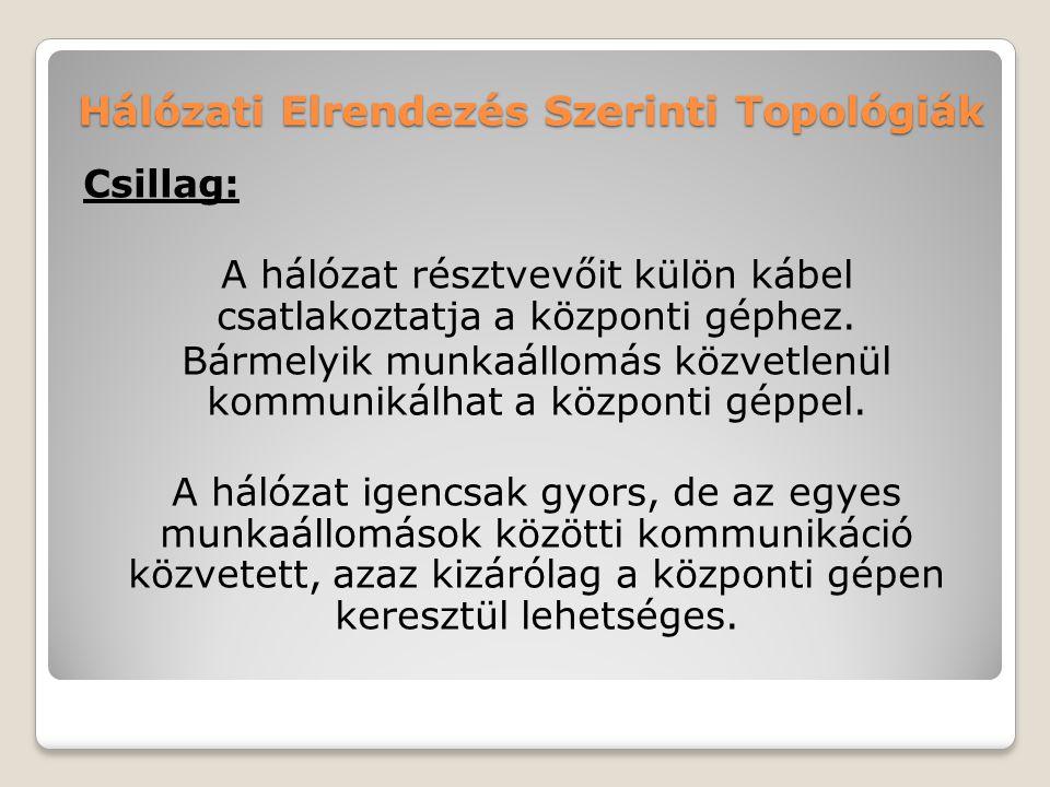 Hálózati Elrendezés Szerinti Topológiák