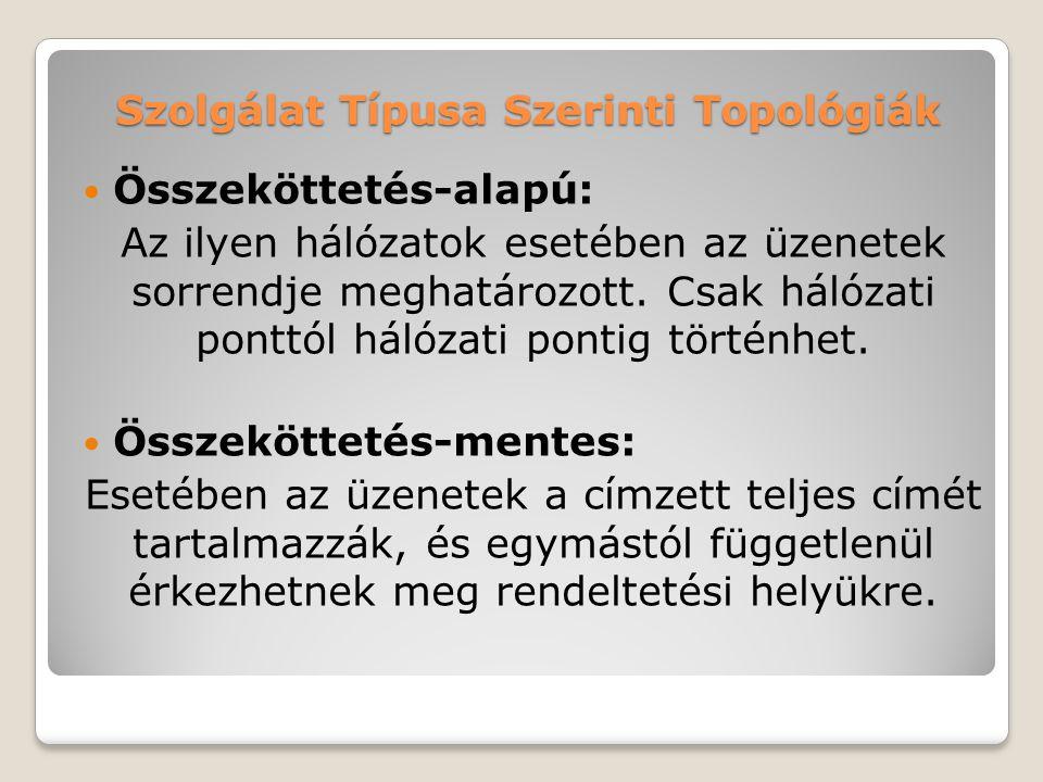 Szolgálat Típusa Szerinti Topológiák