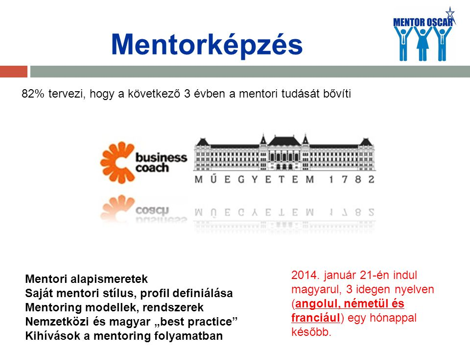 Mentorképzés 82% tervezi, hogy a következő 3 évben a mentori tudását bővíti.