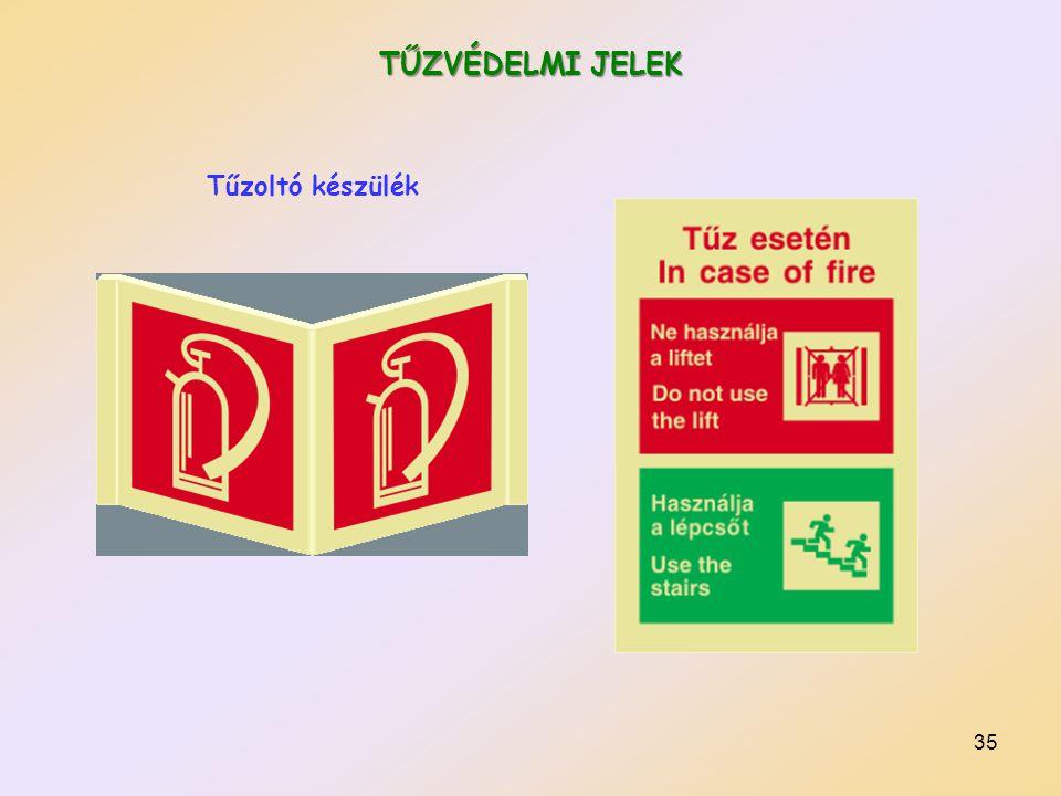 TŰZVÉDELMI JELEK Tűzoltó készülék